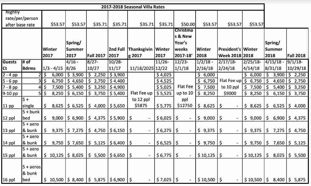 Kamabesu Rates 2017